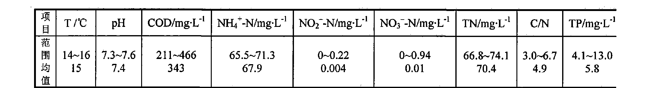 Figure CN101880111BD00071