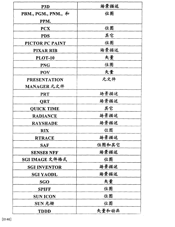 Figure CN101594518BD00211