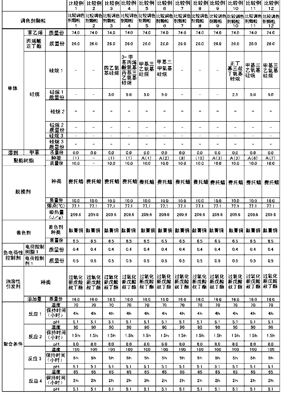 Figure CN104570632AD00561