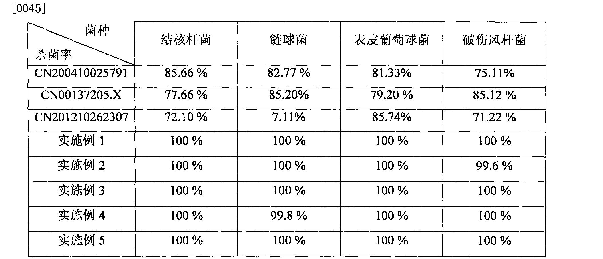 Figure CN106540305AD00062