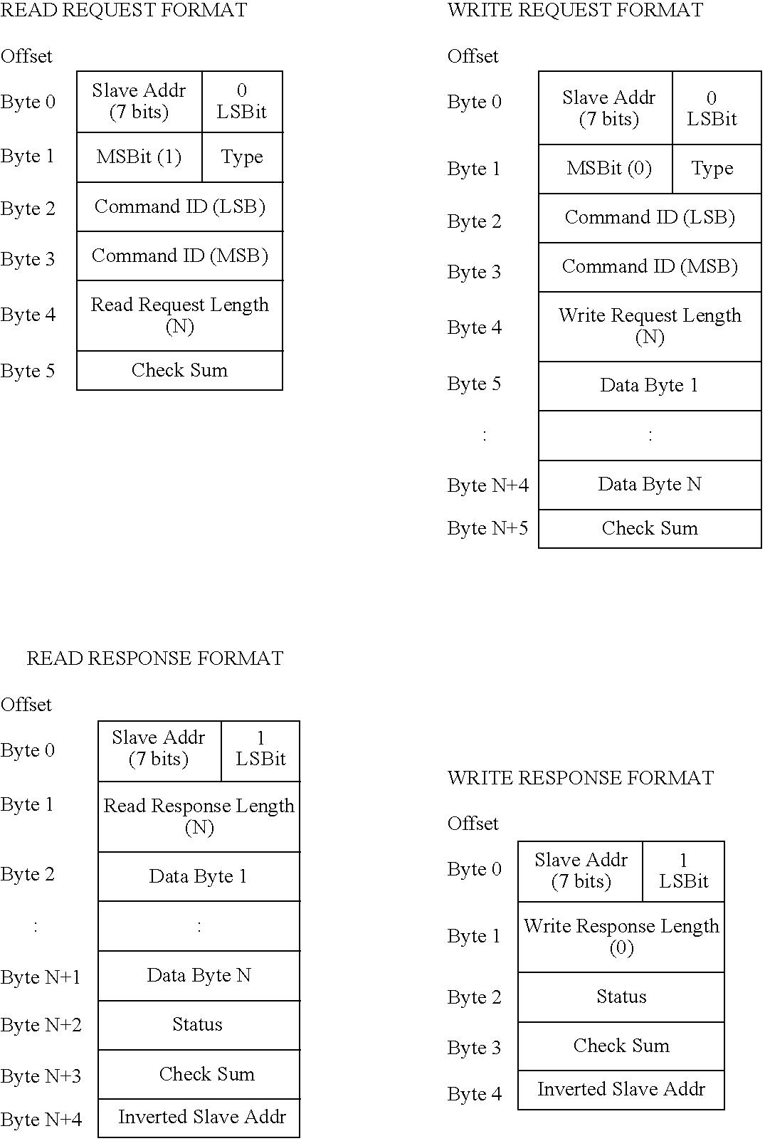 Figure US20040153786A1-20040805-C00001