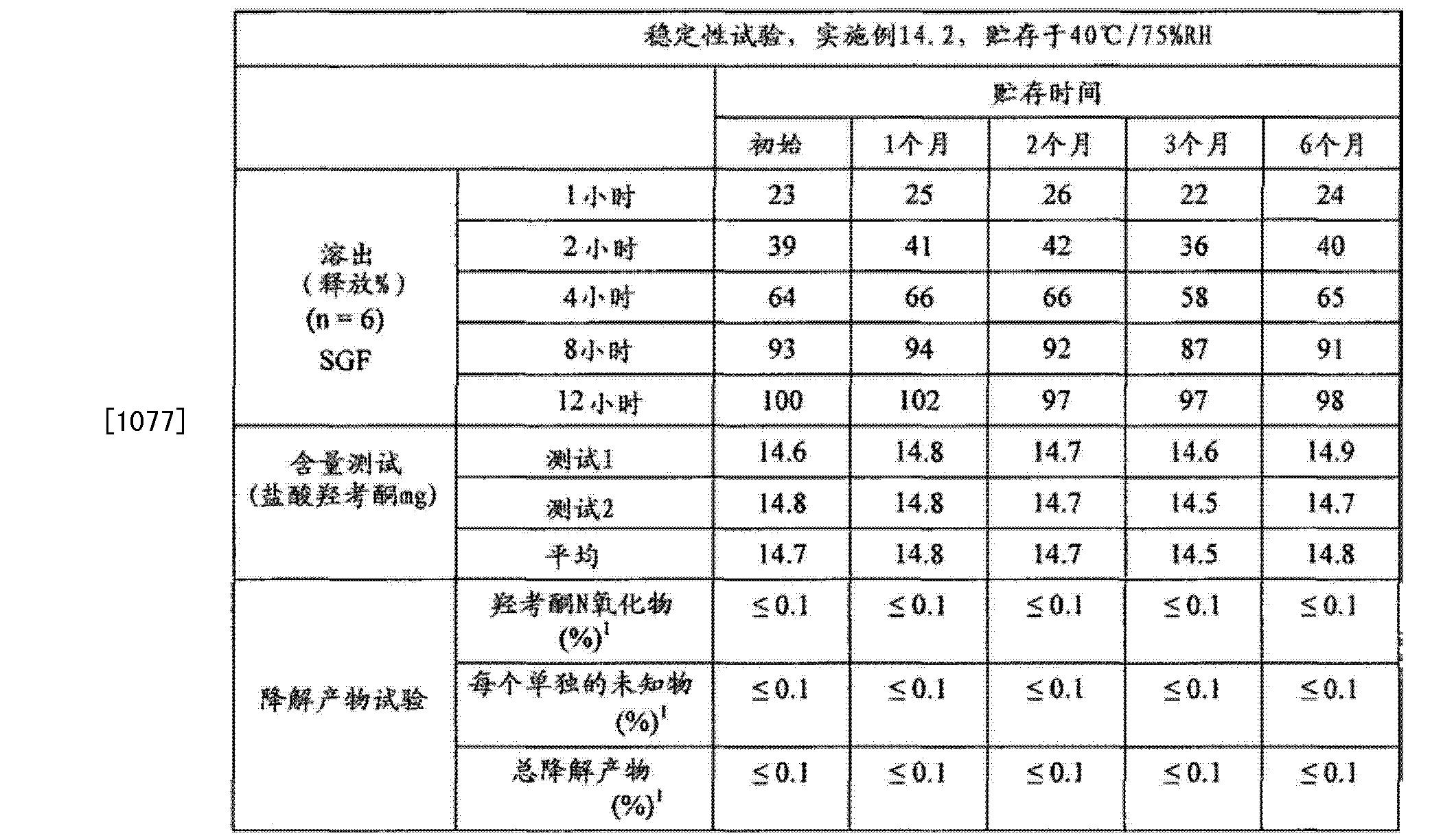 Figure CN102657630BD00961