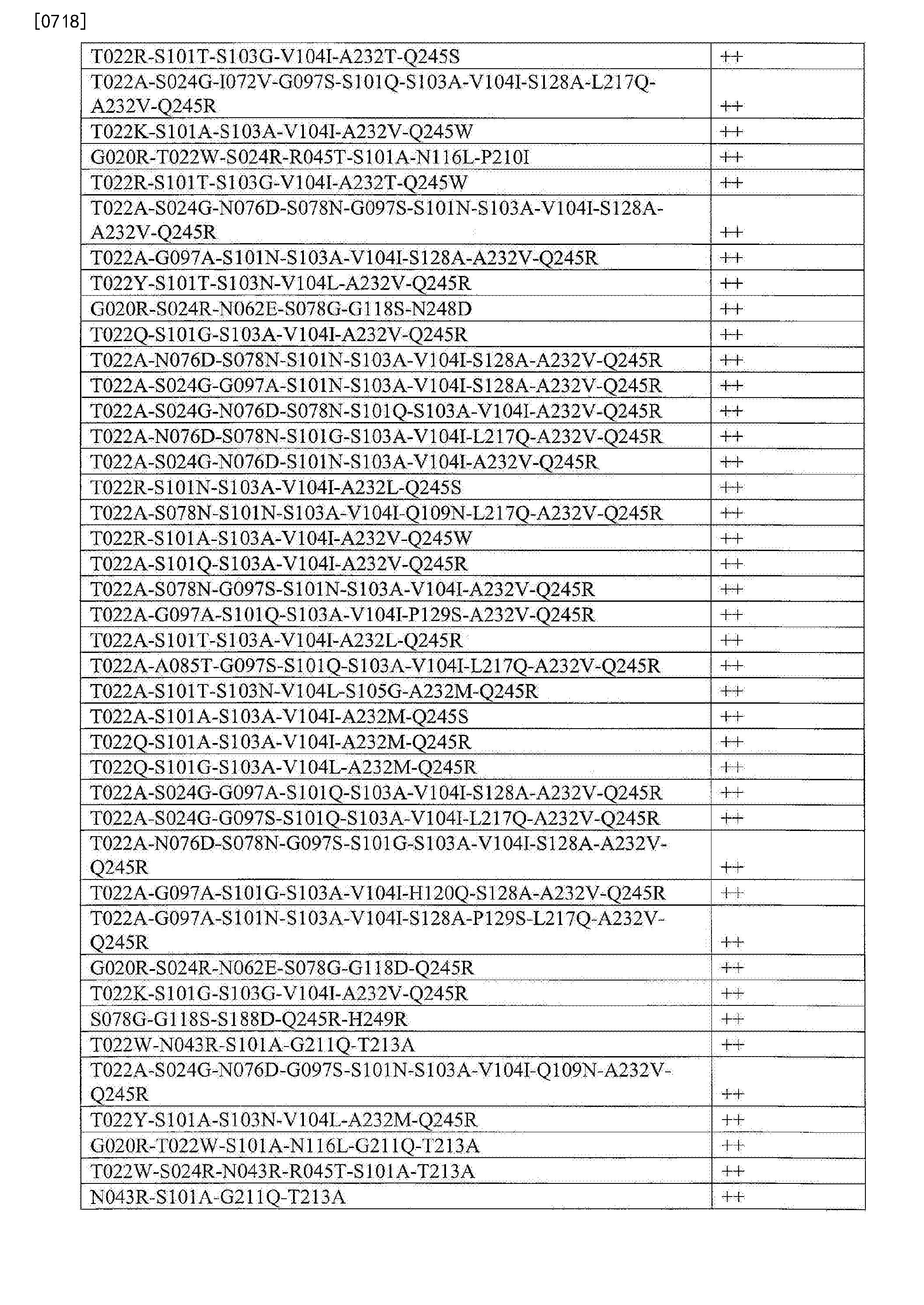 Figure CN103764823BD03181