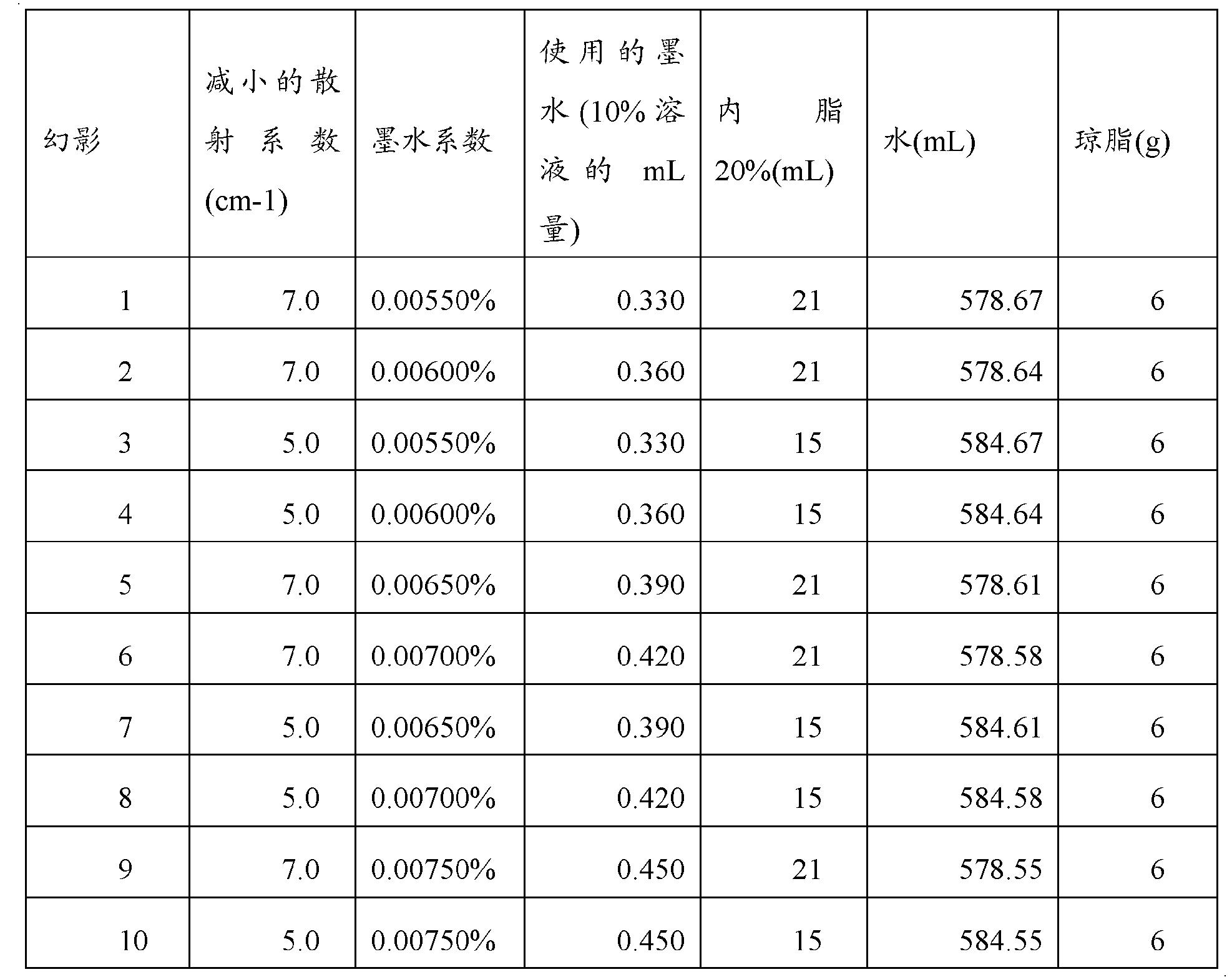 Figure CN102176864BD00441