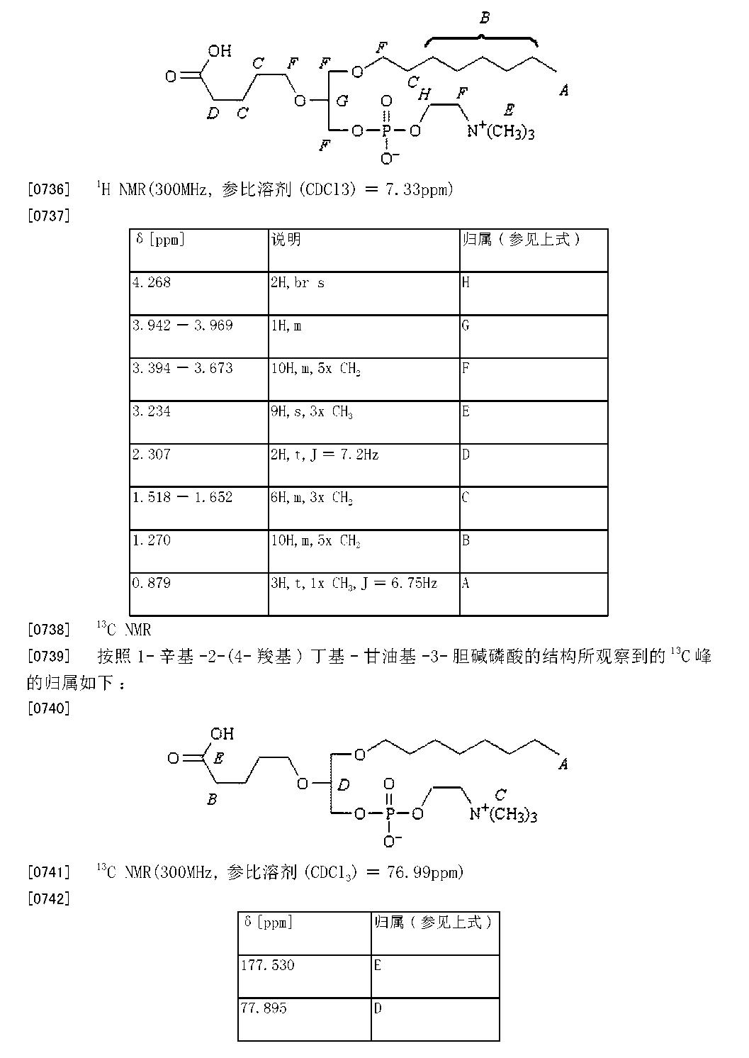 Figure CN104788492AD00761