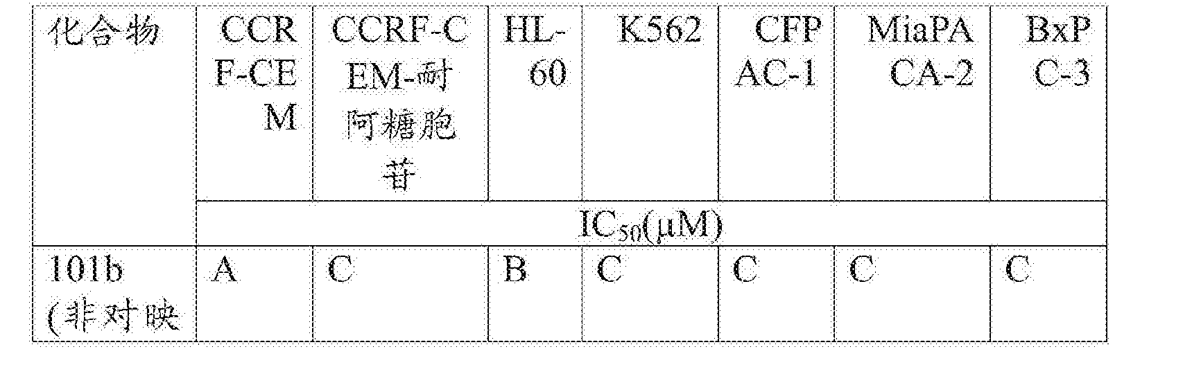 Figure CN108368147AD00601