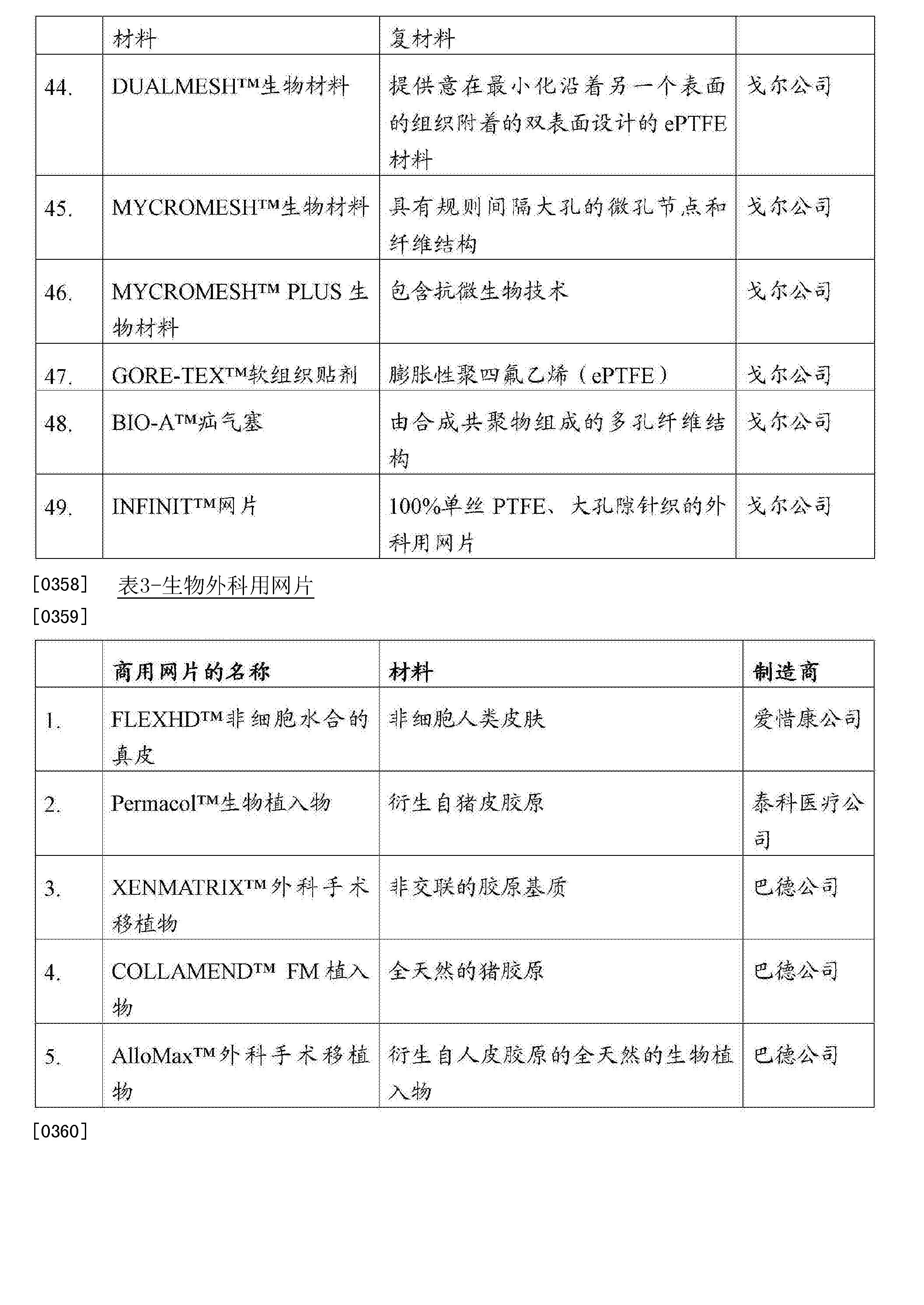 Figure CN103118713BD00351