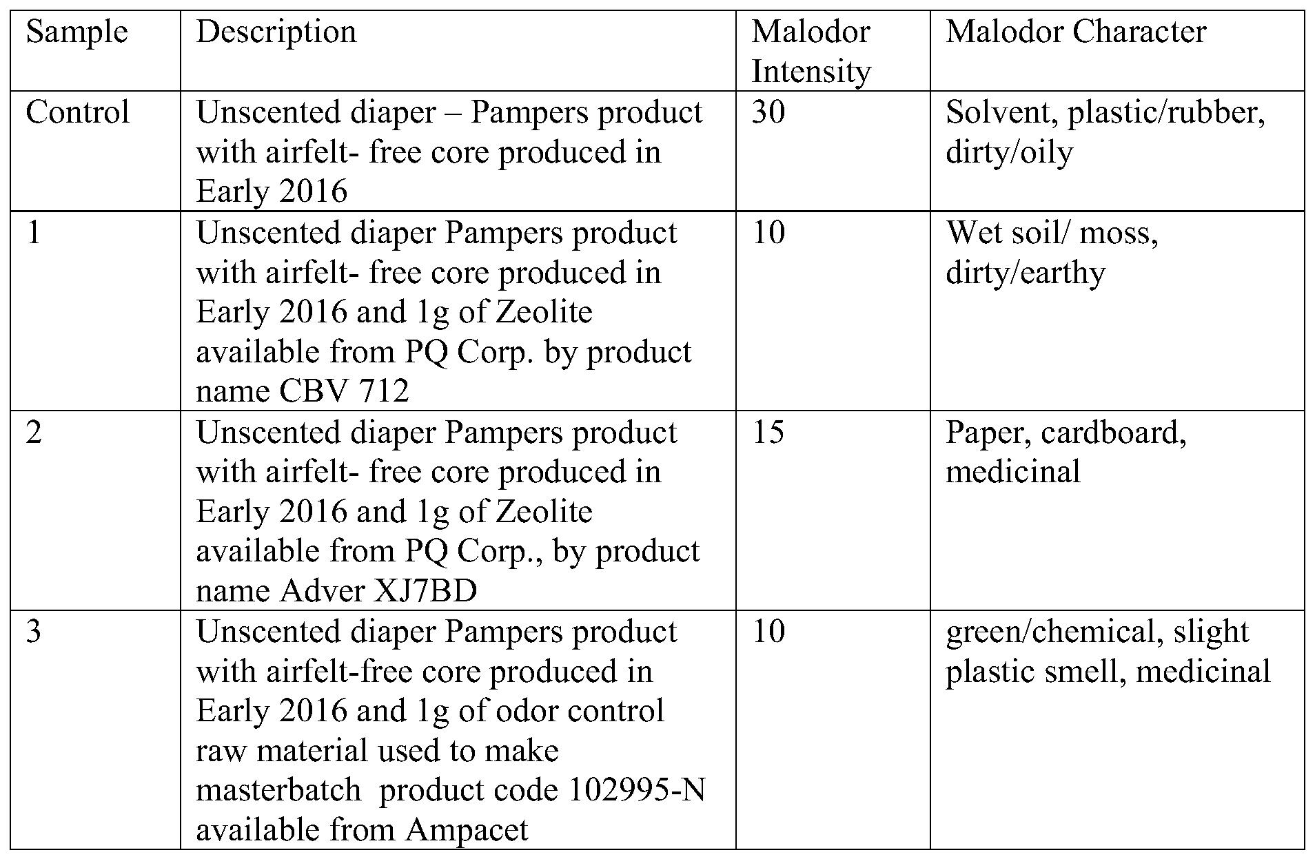 Figure PCTCN2016085985-appb-000004