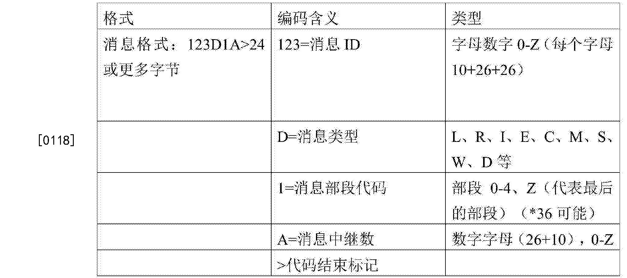 Figure CN104113861BD00161