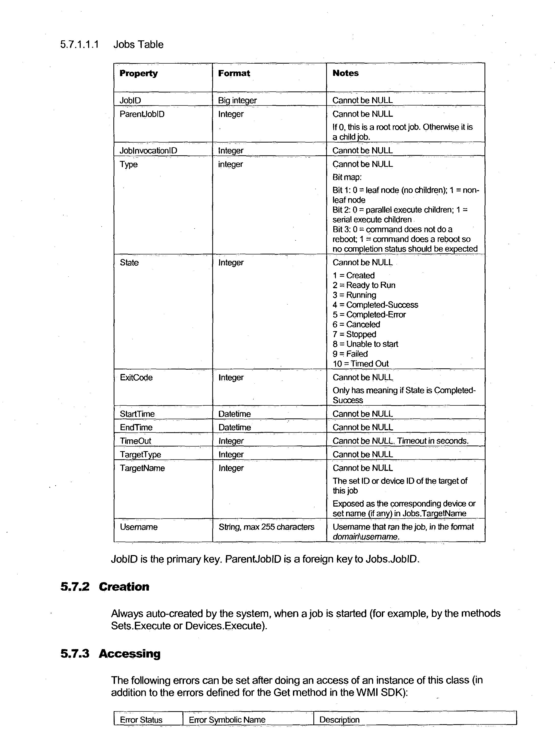 Figure US20040267716A1-20041230-P00043