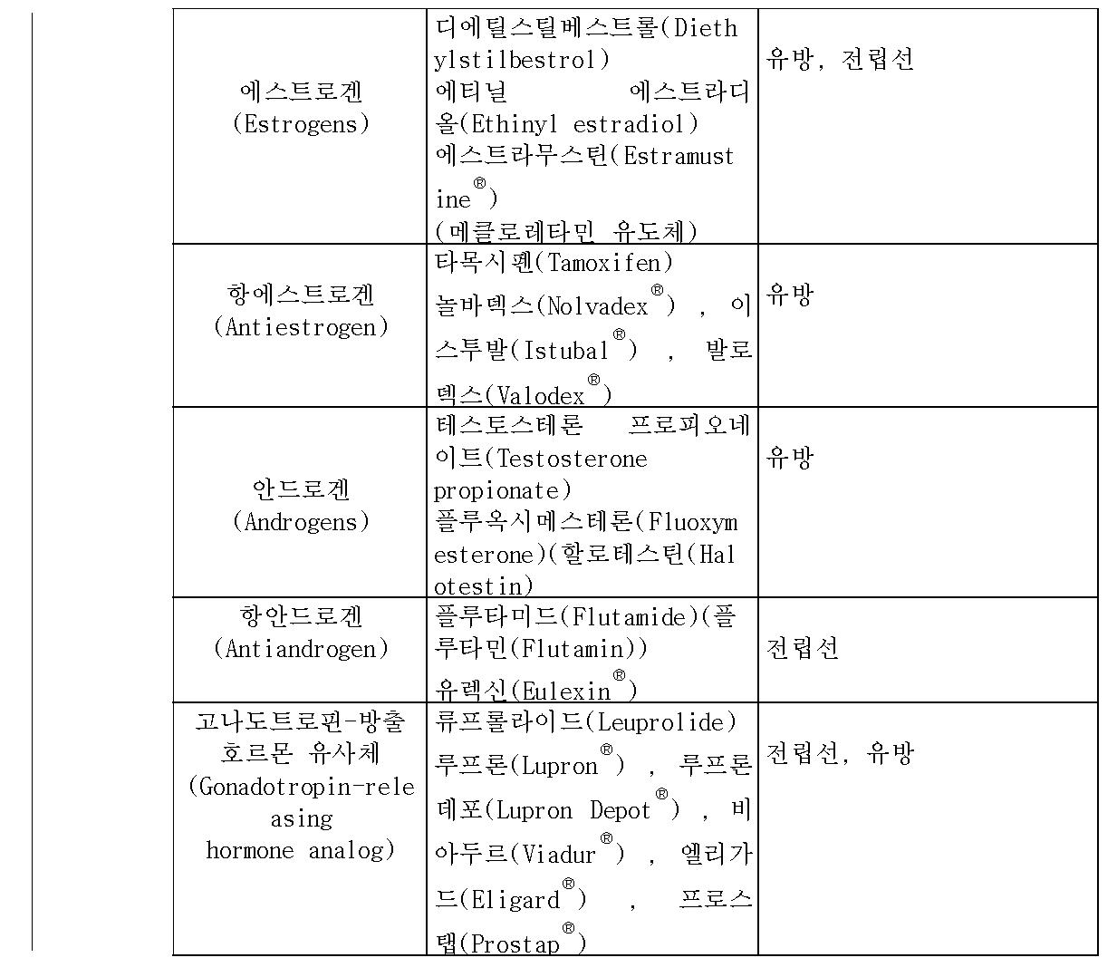 Figure 112013109092908-pat00009