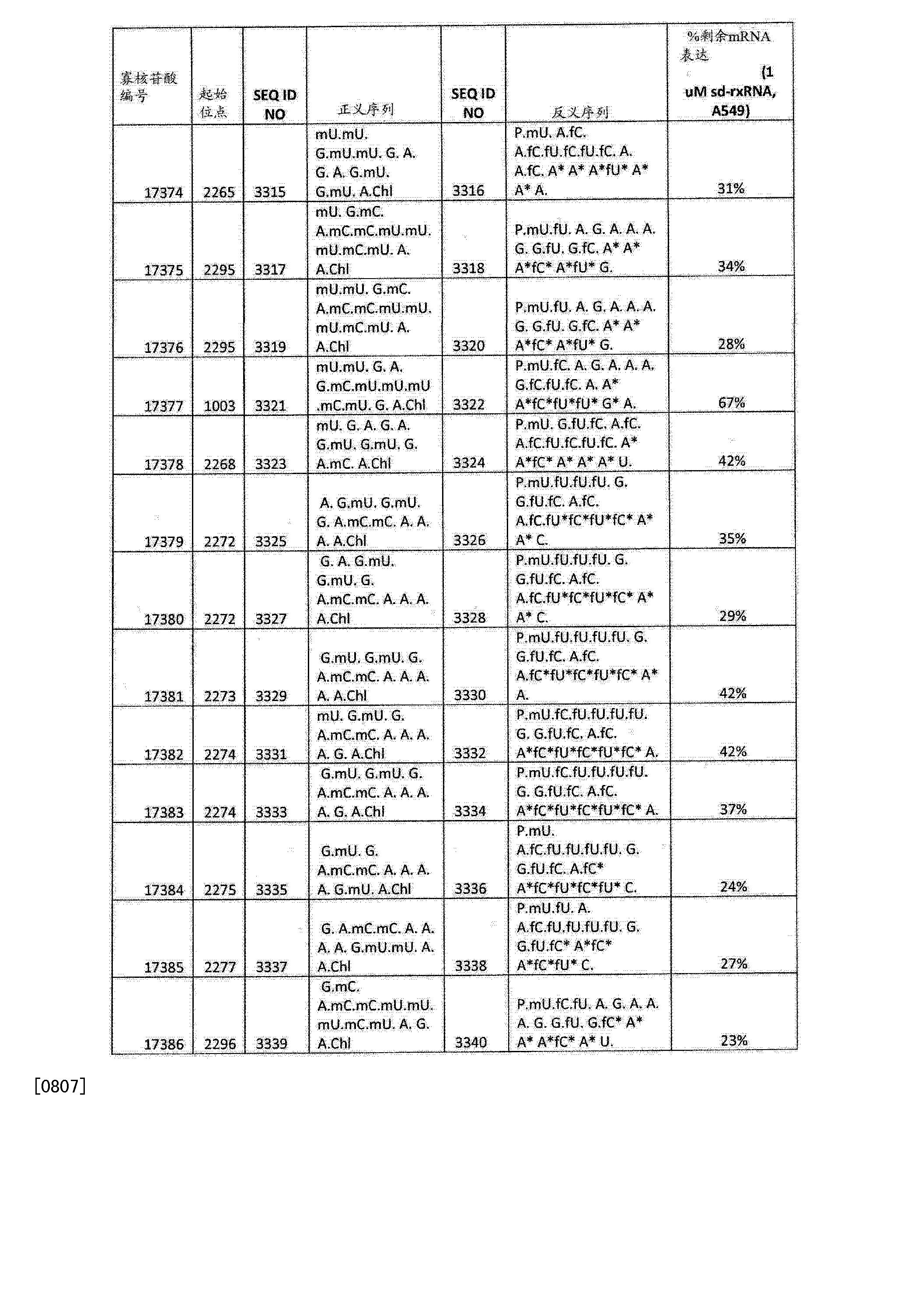 Figure CN103108642BD01911