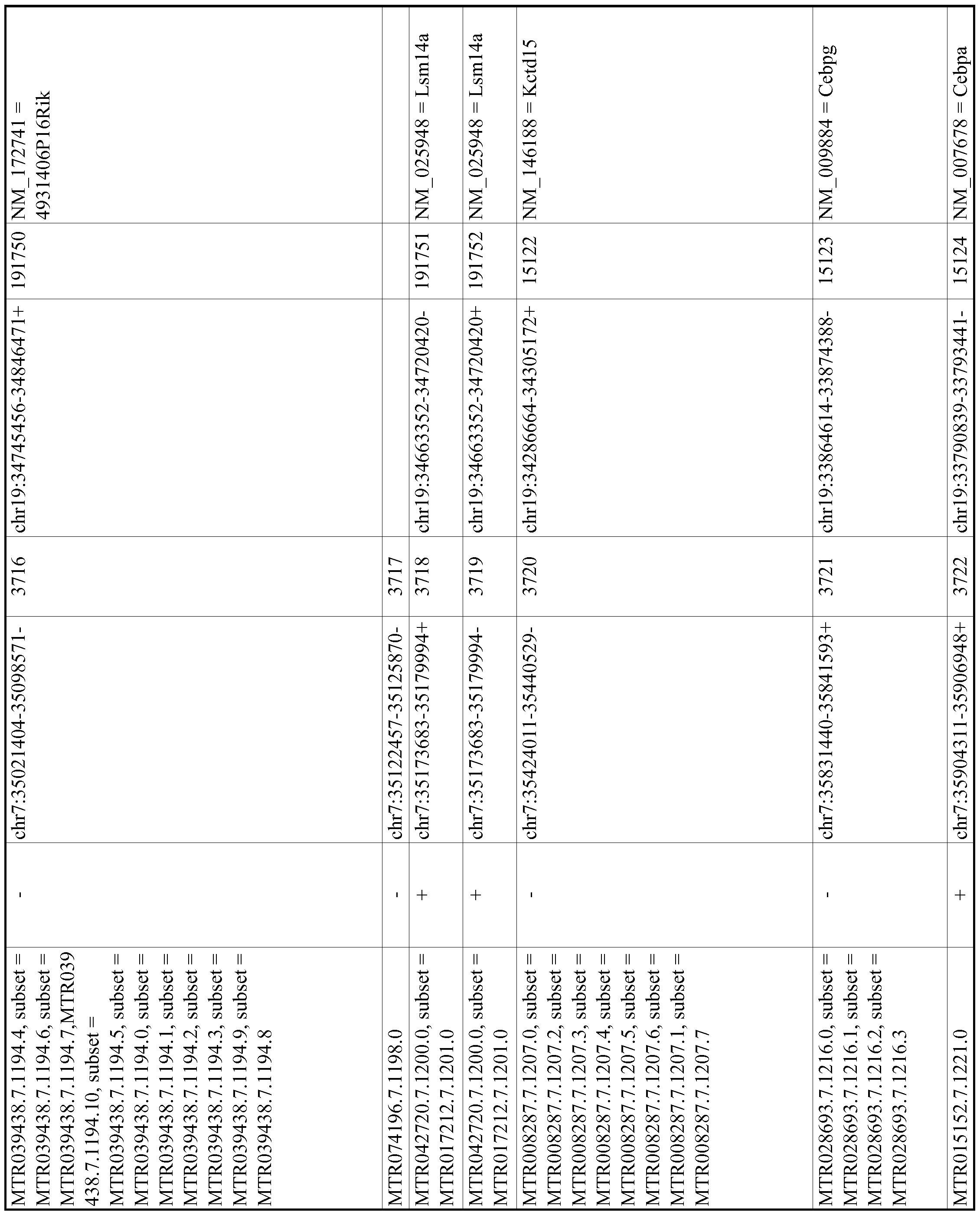 Figure imgf000716_0001