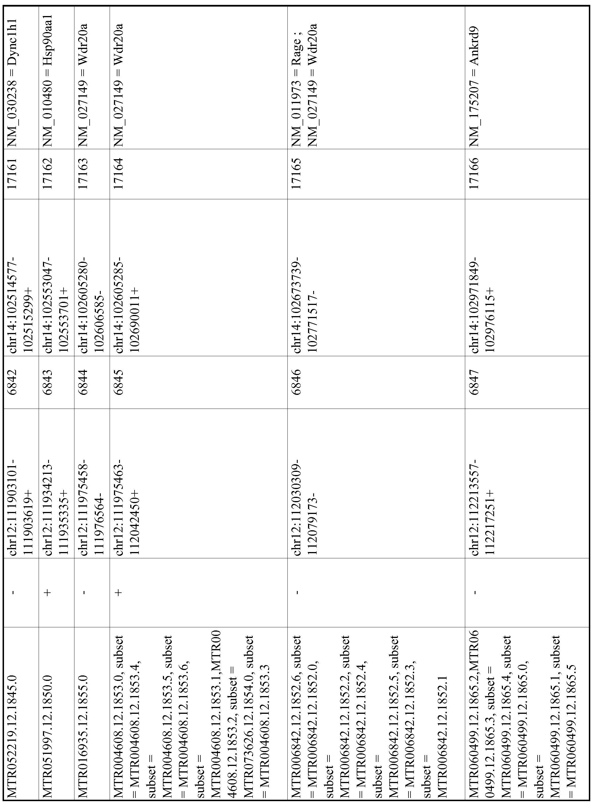 Figure imgf001216_0001