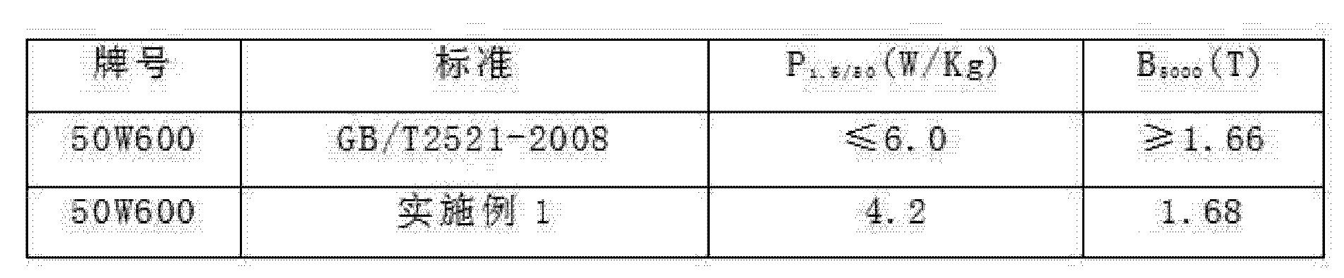 Figure CN103468907BD00074