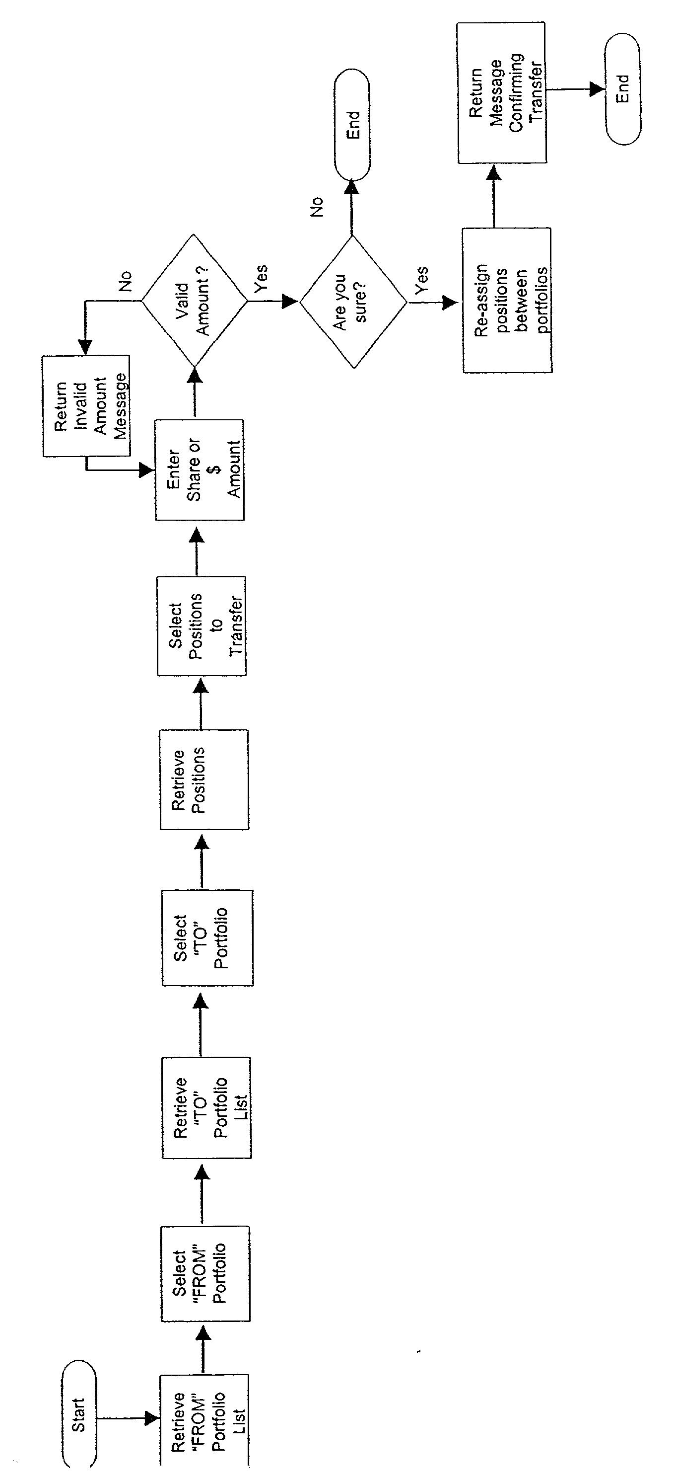 Figure US20020152151A1-20021017-P00023