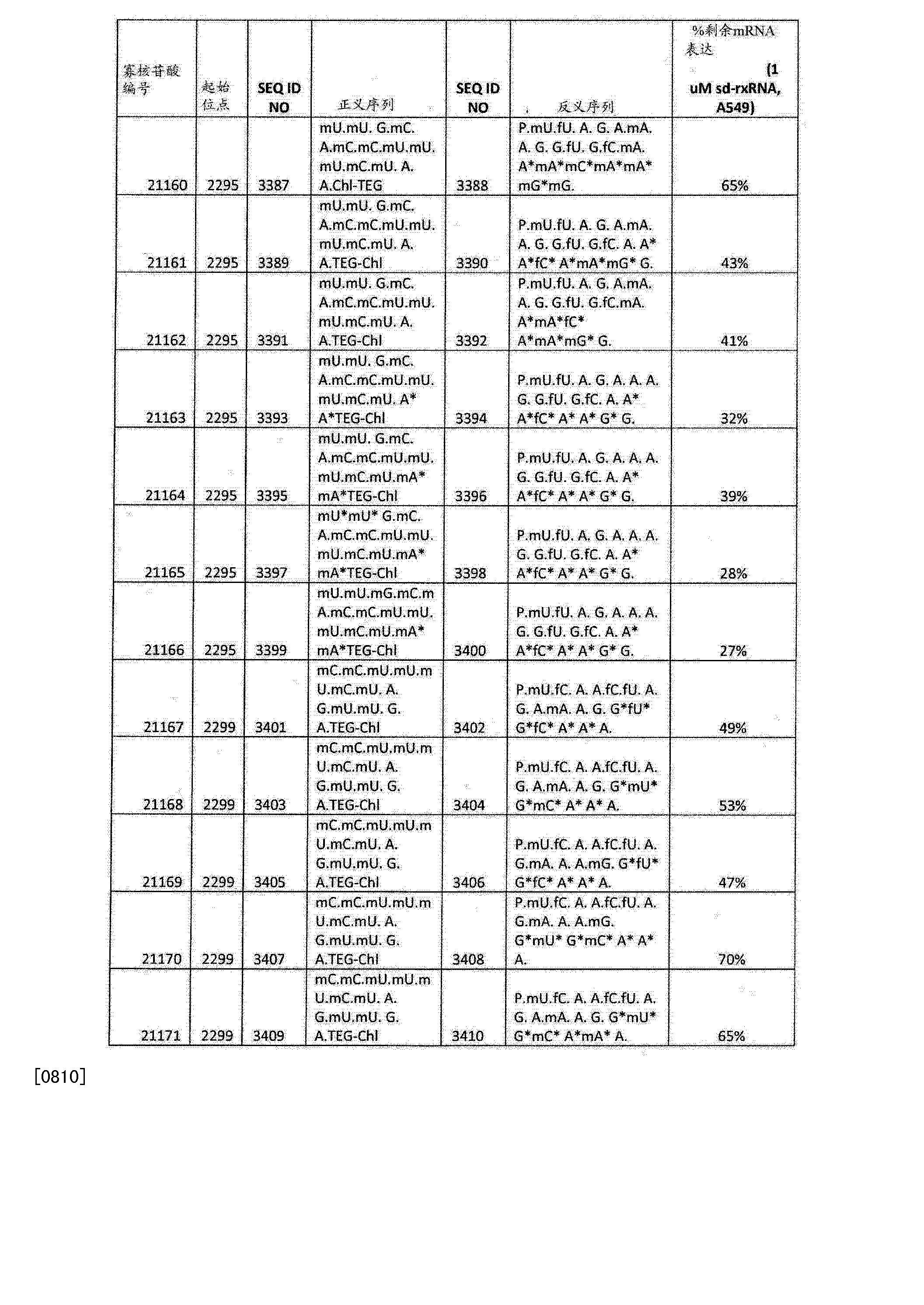 Figure CN103108642BD01941