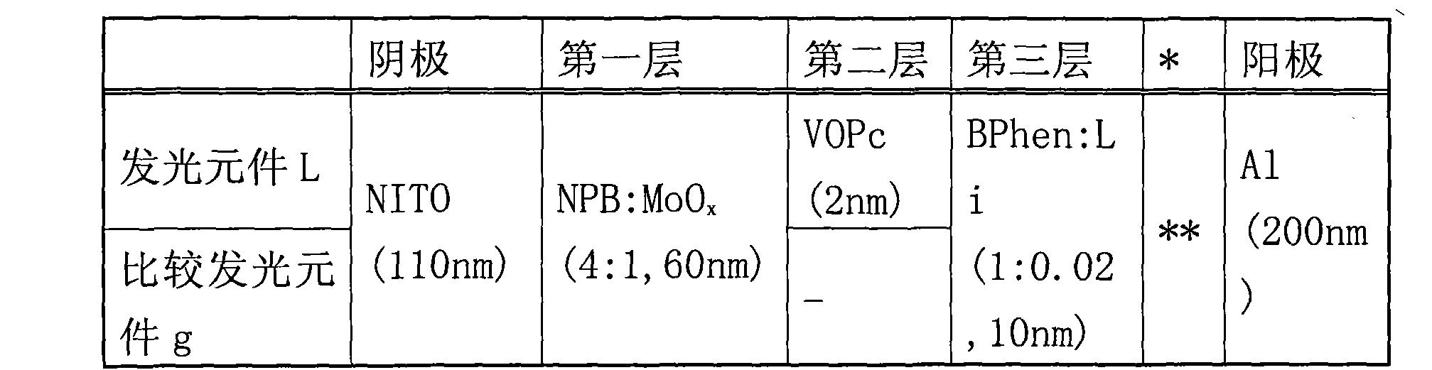 Figure CN102201541BD00391