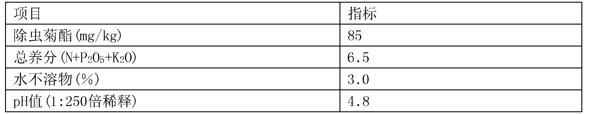 Figure CN106905071AD00101
