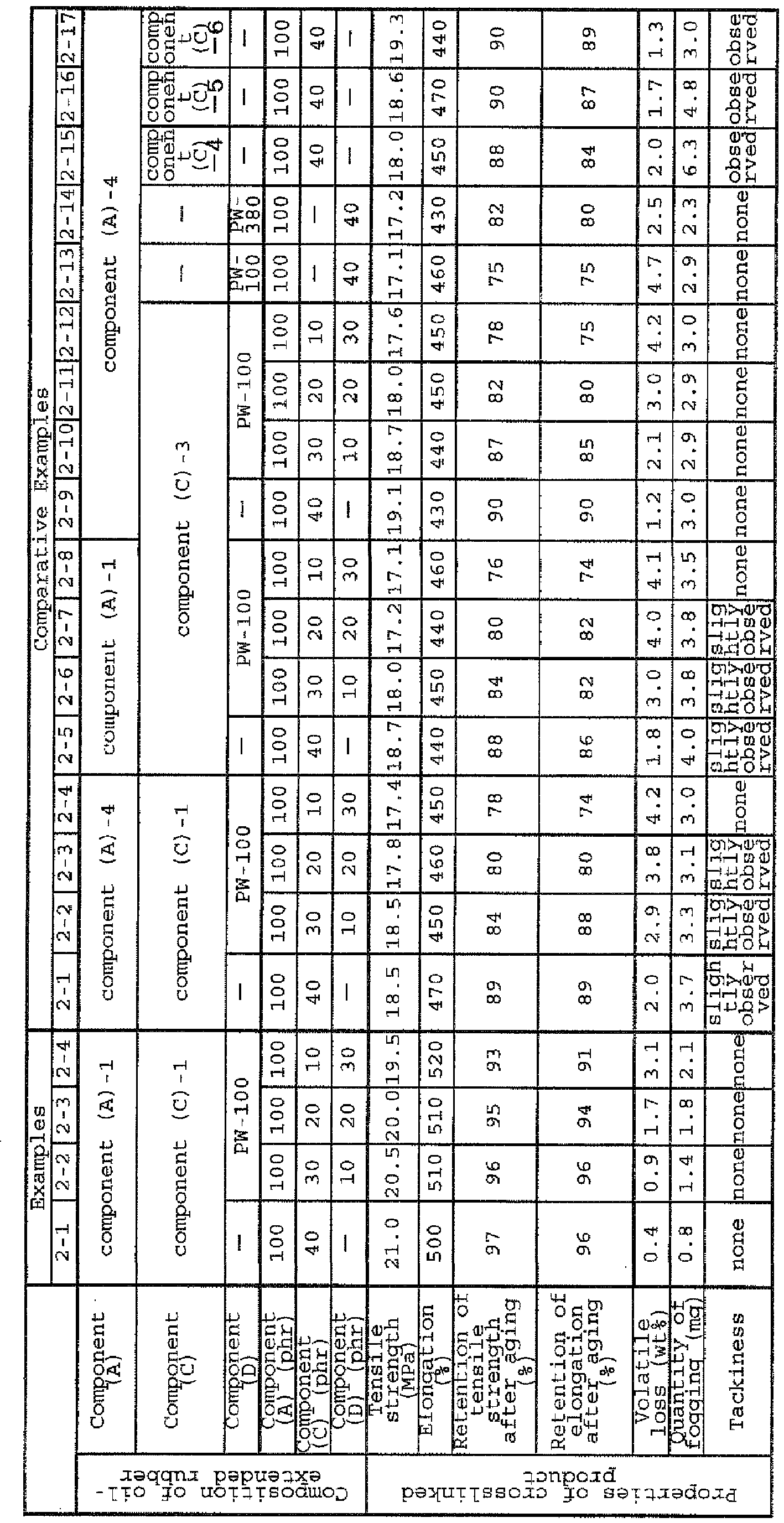 Ep2487202a1 Rubber Composition Crosslinked Product And Foamed Figure 718 Electronic Component Schematic Symbols Sheet 3 Of Imgb0056