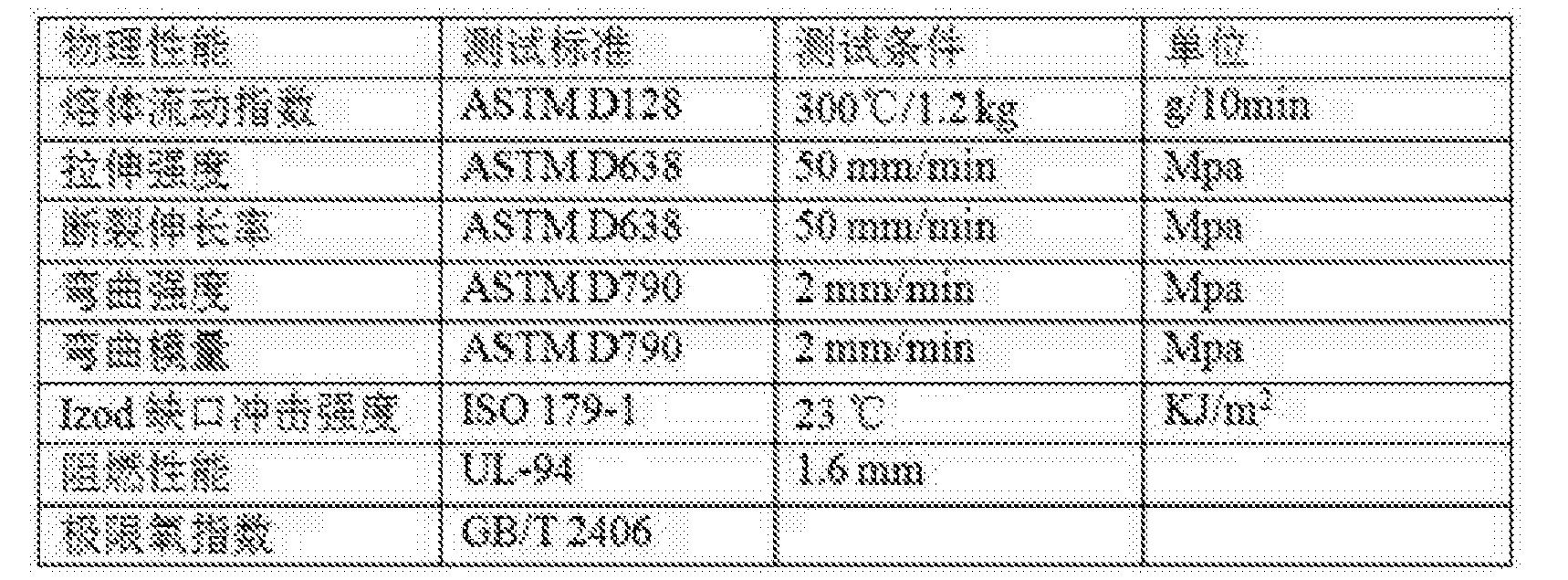 Figure CN105524301BD00102