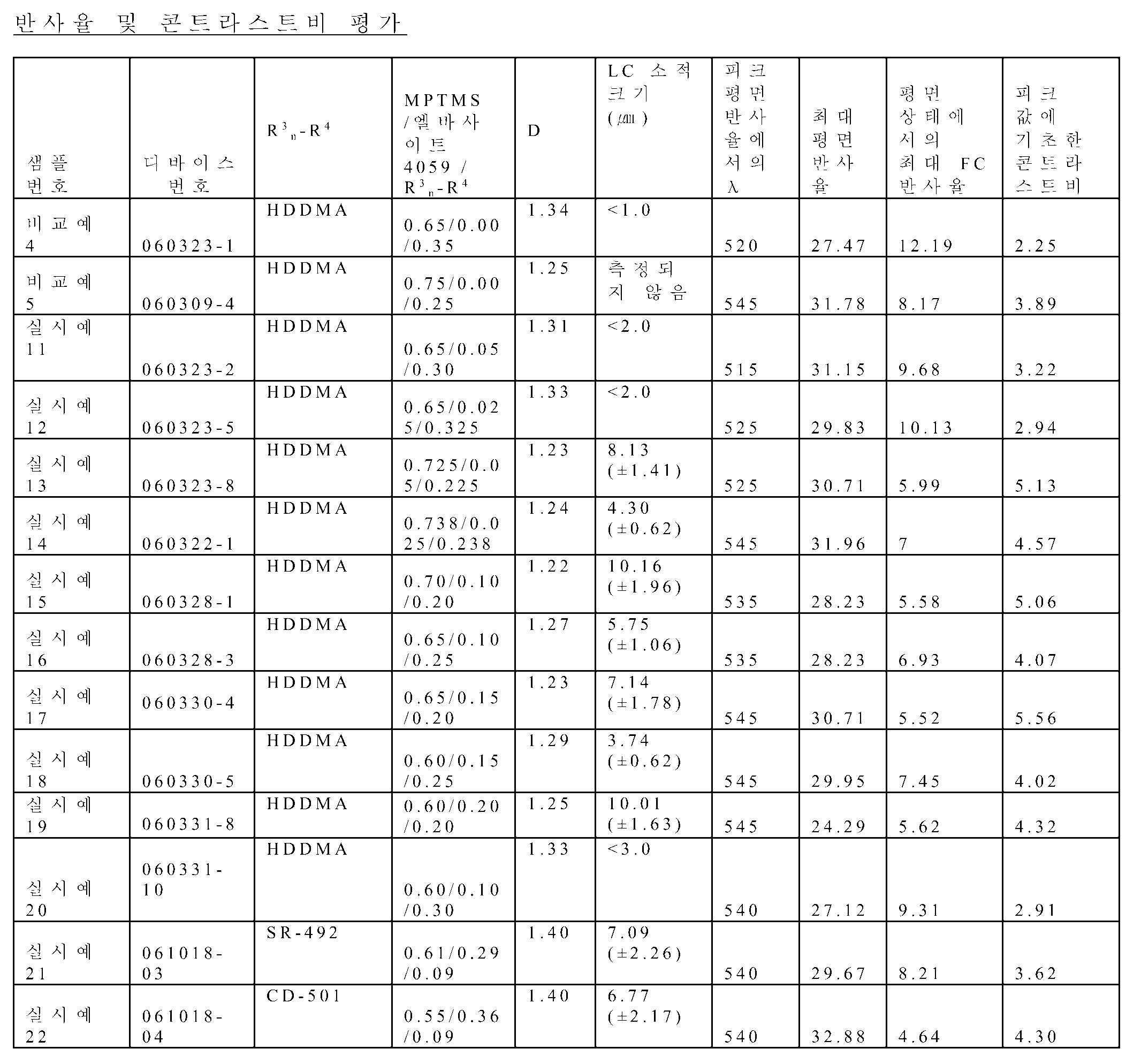 Figure 112009027343978-PCT00019