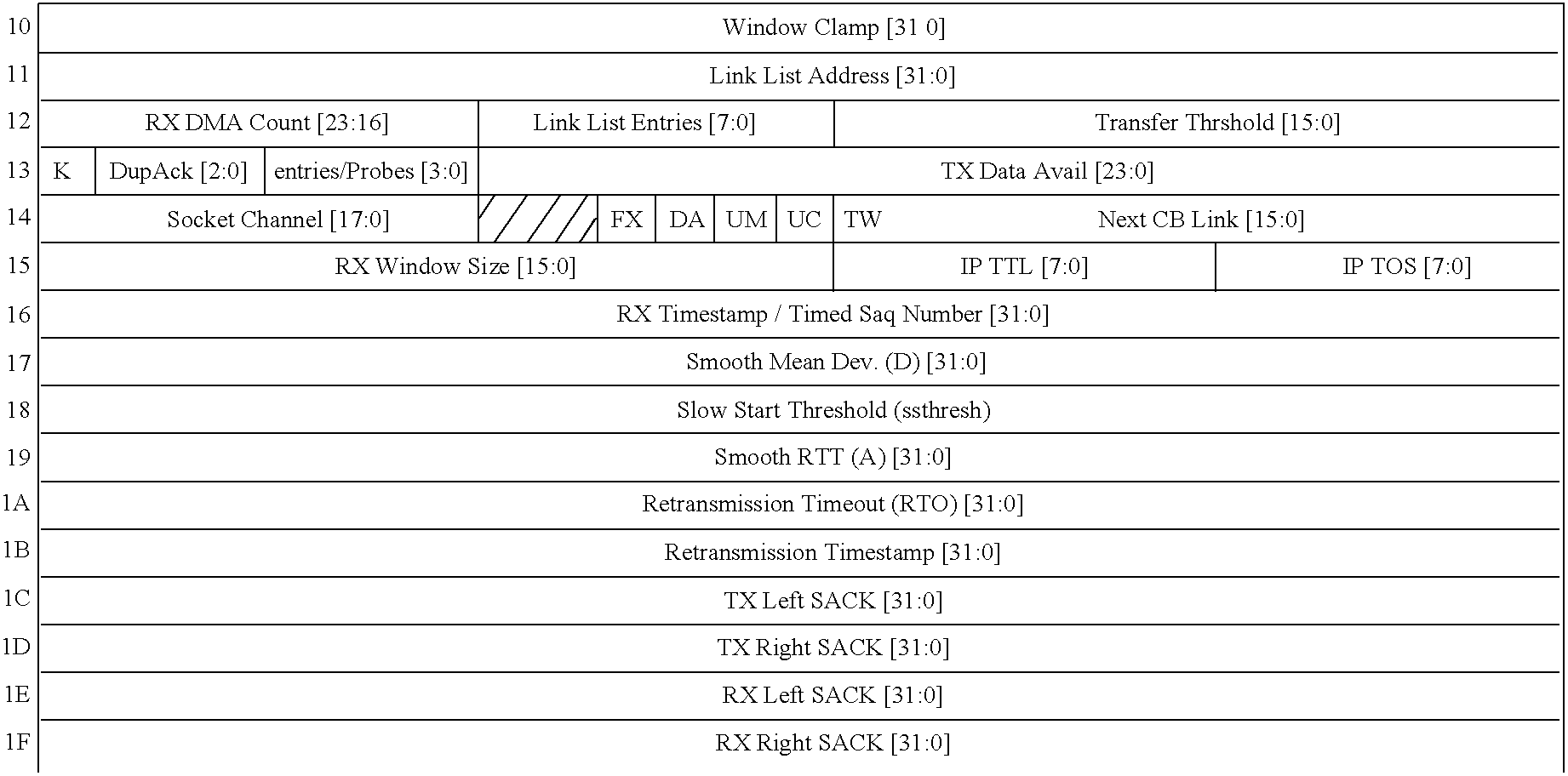F5 Tcpdump Ethernet Frame Check Sequence Incorrect | Framesite.co