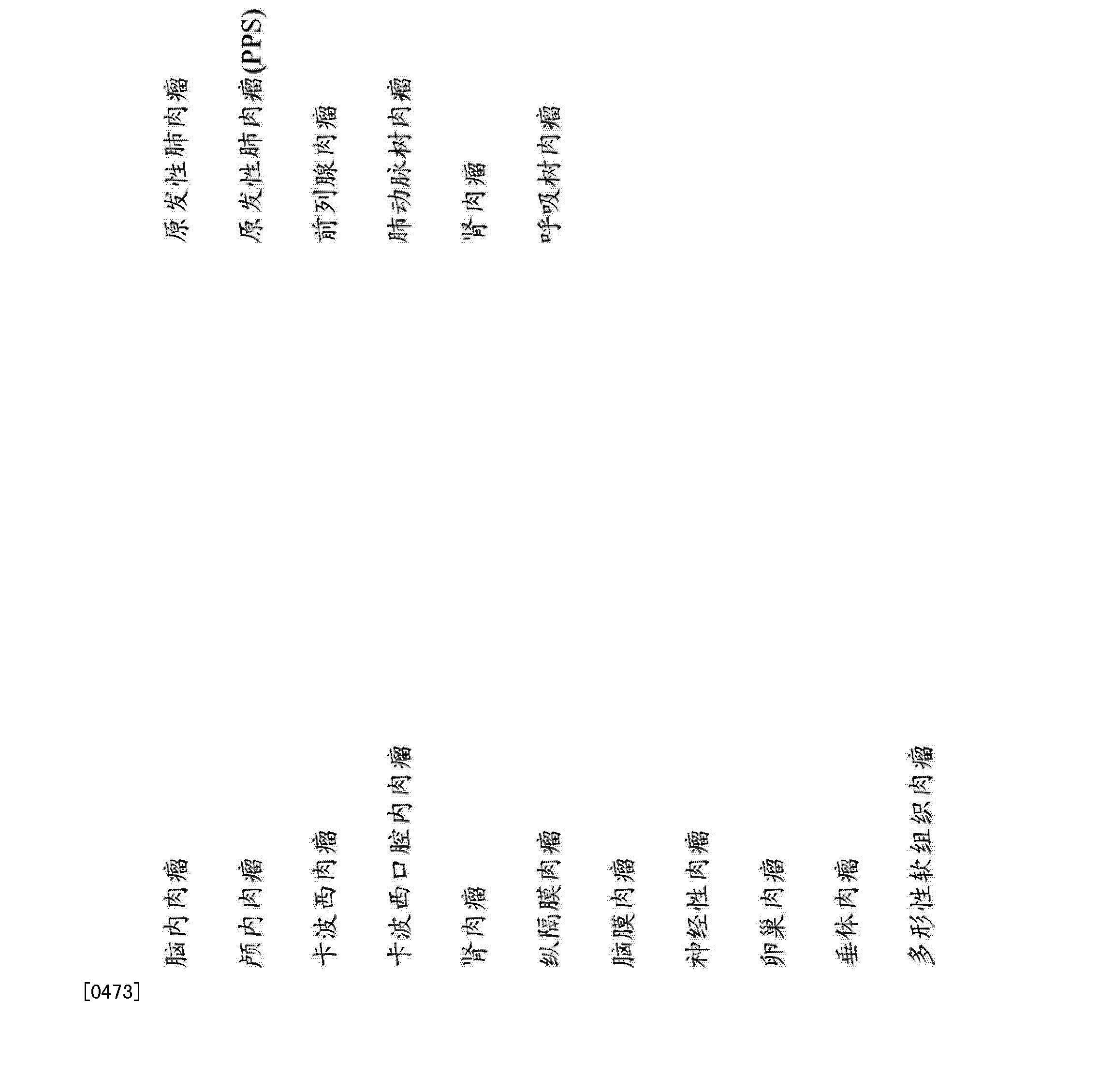Figure CN103857387AD00861