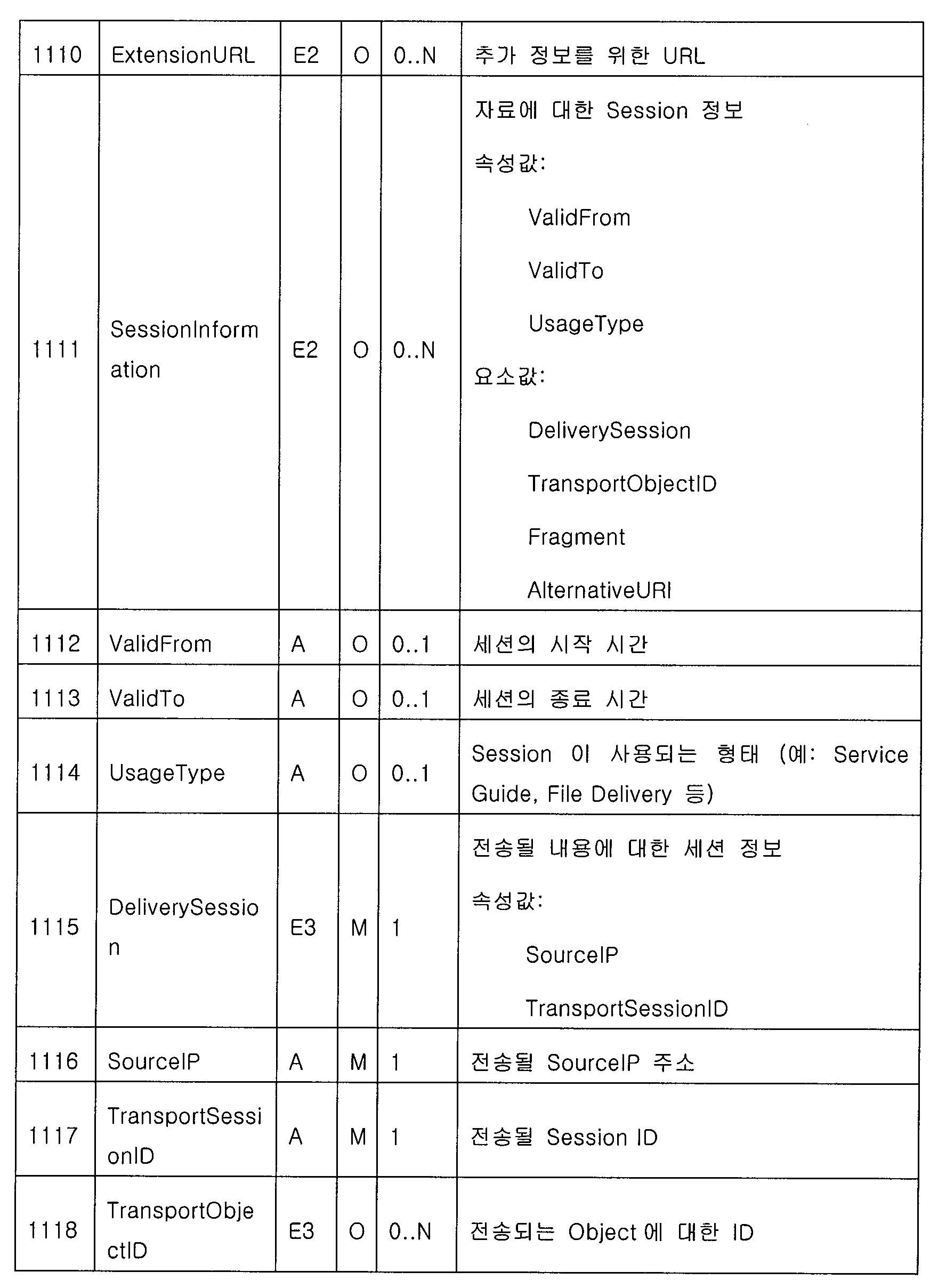 Figure 112006002759856-pat00016