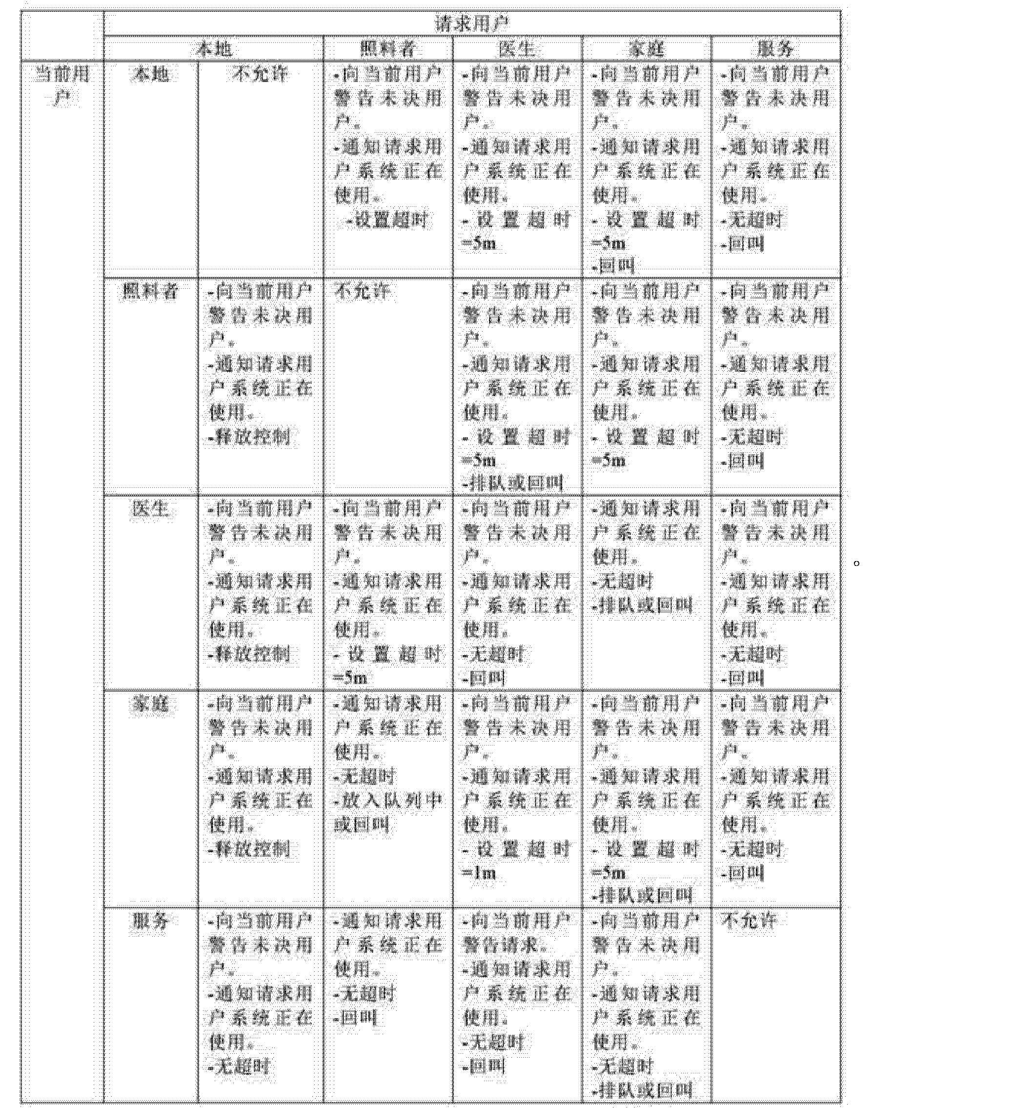 Figure CN102395931AD00101