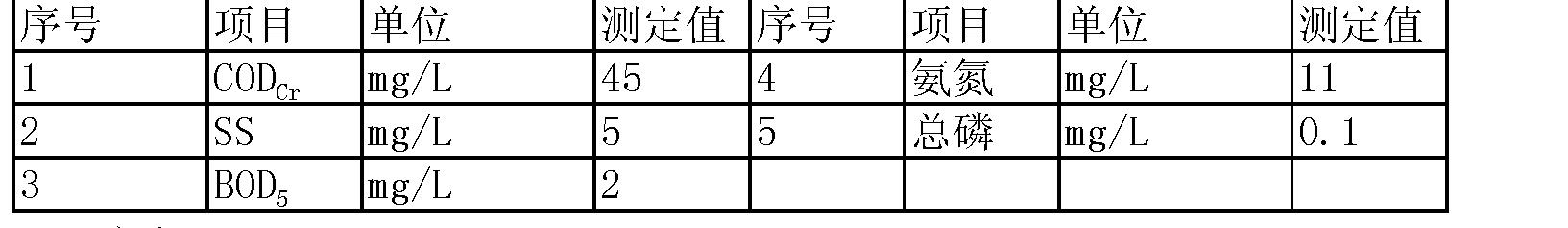 Figure CN103274571BD00082