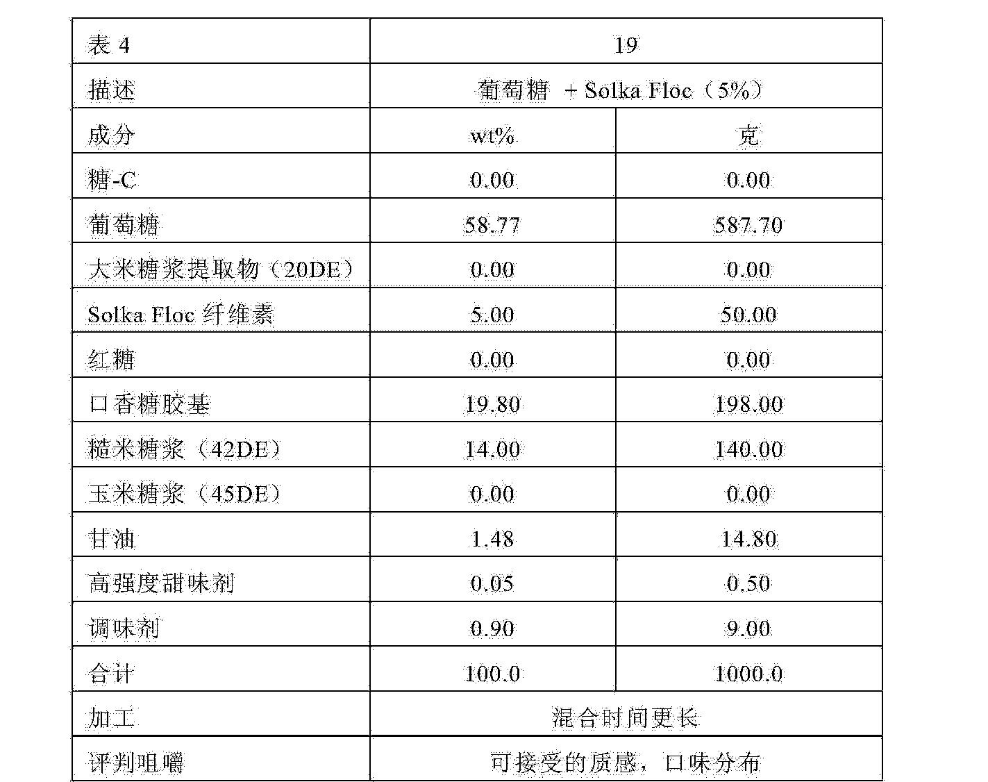 Figure CN103857294AD00151