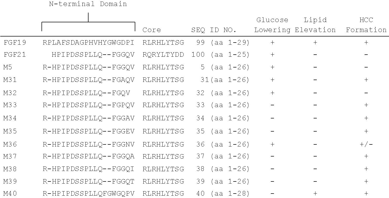 Figure US09670260-20170606-C00005