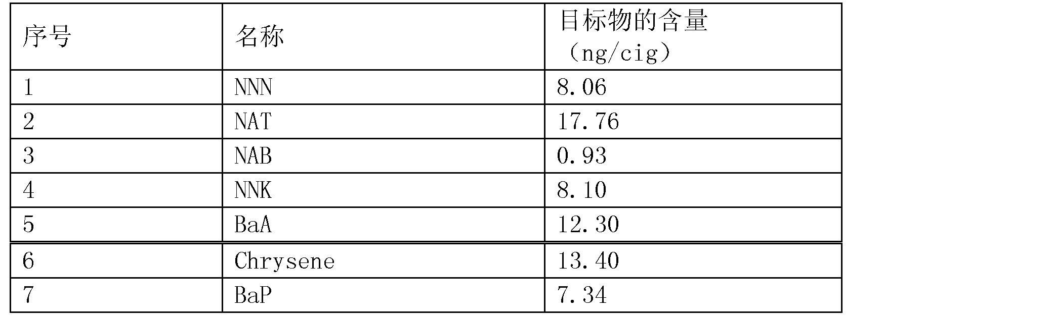 Figure CN103257194BD00081