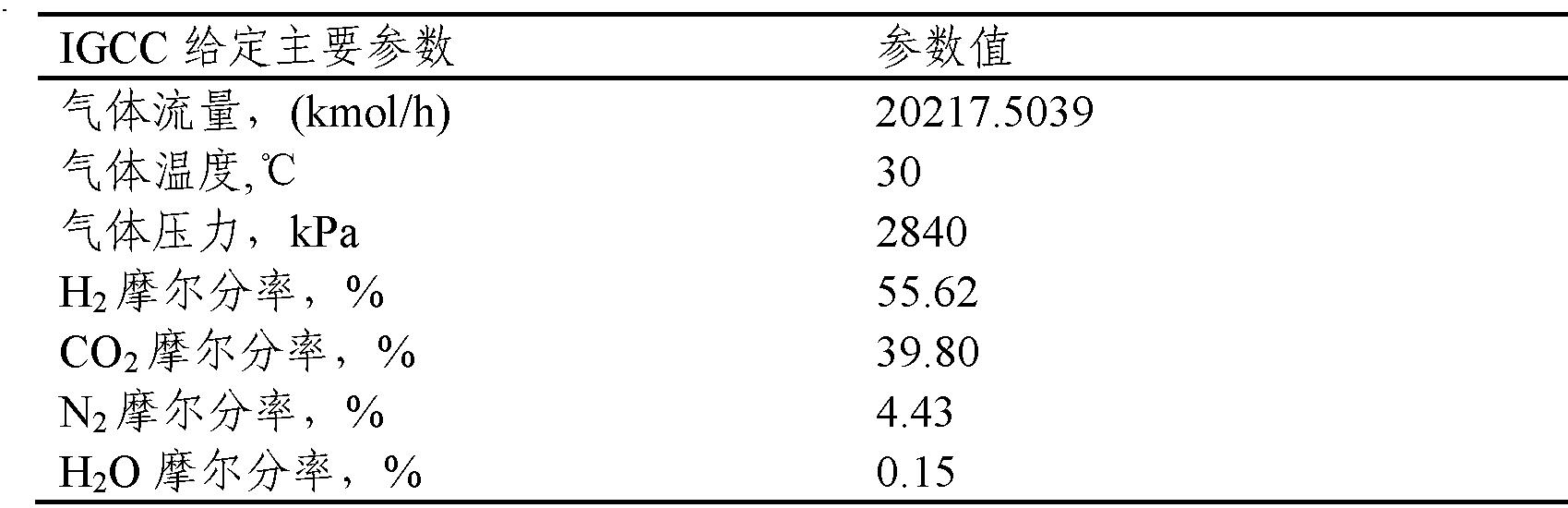 Figure CN102151457BD00051