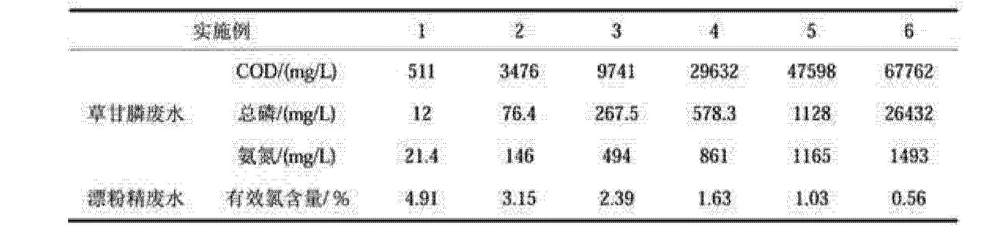 Figure CN104163486AD00041