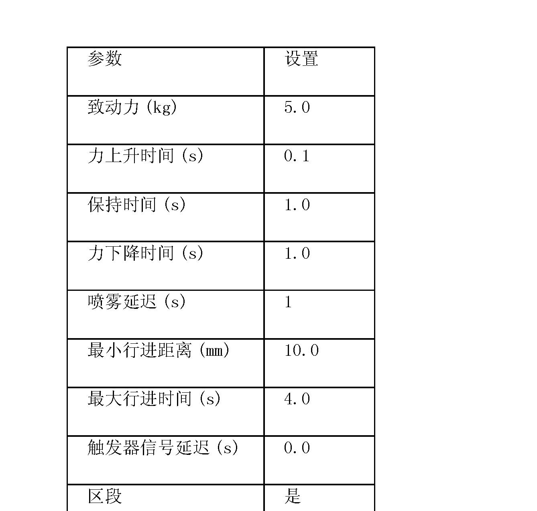 Figure CN101378735BD00561