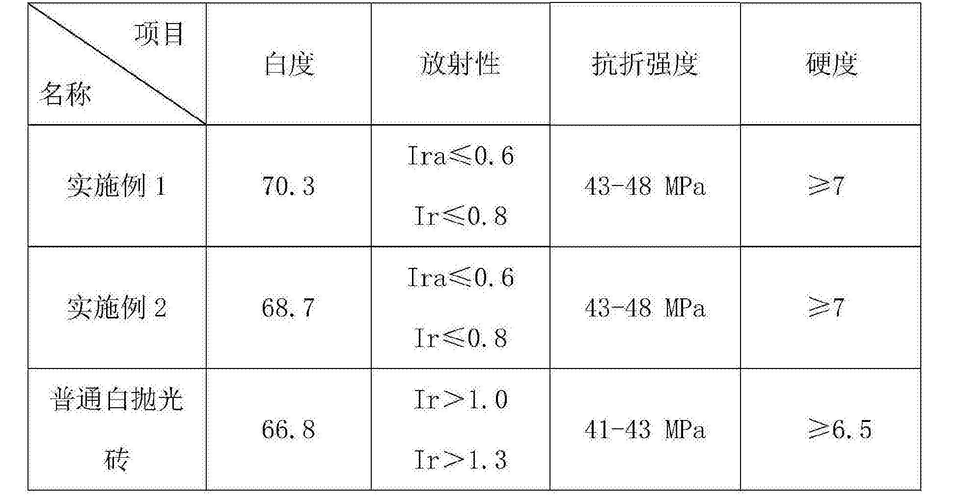 Figure CN106431365AD00081
