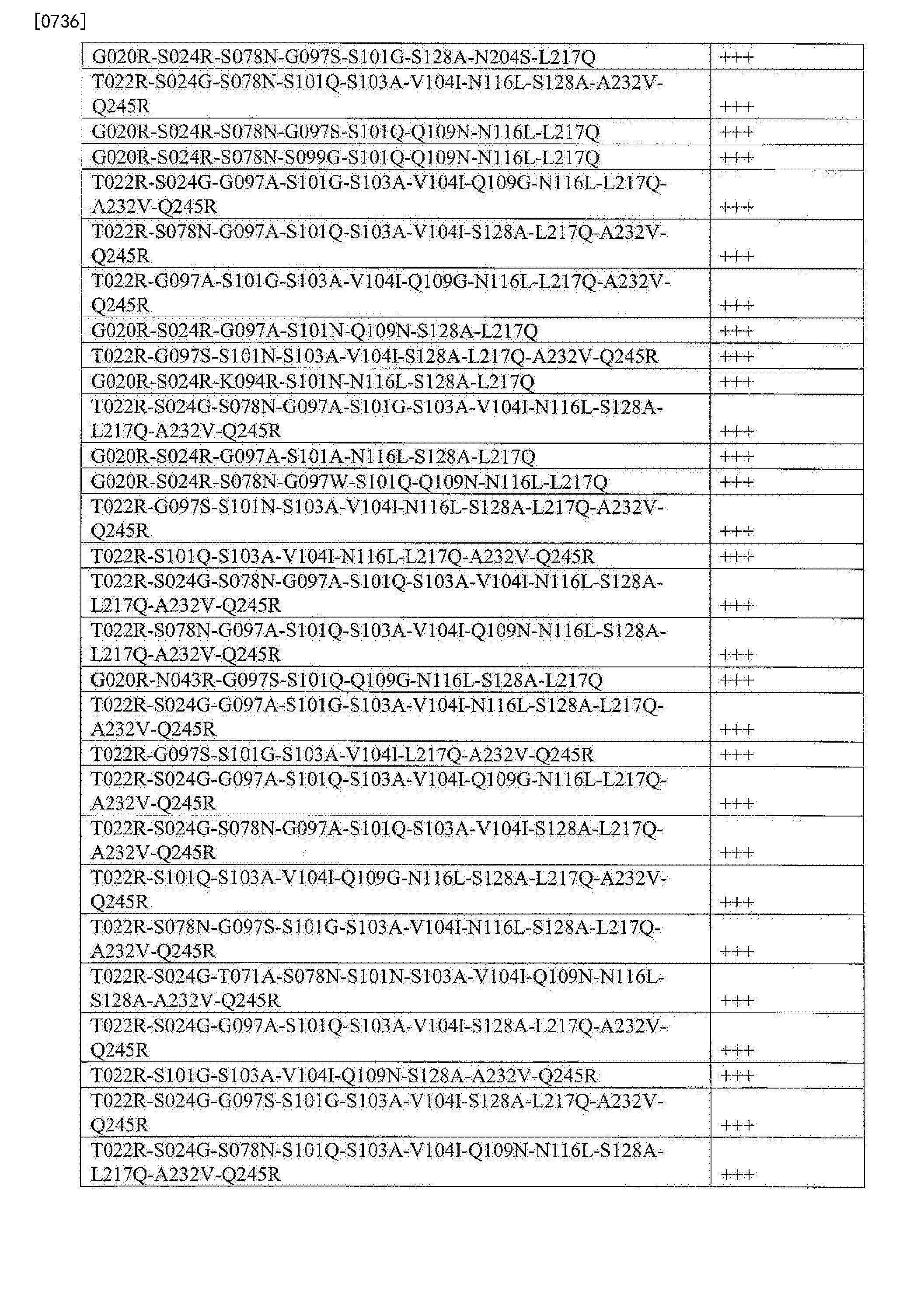 Figure CN103764823BD03351