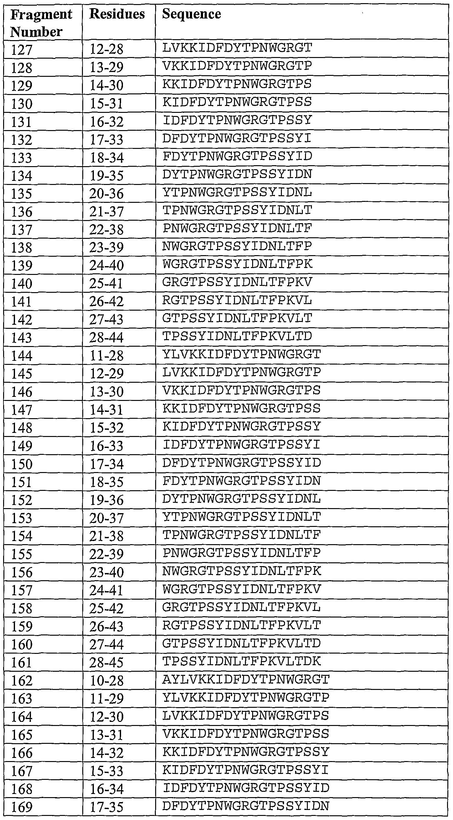 2183 Mk Bright 1996 Österreich