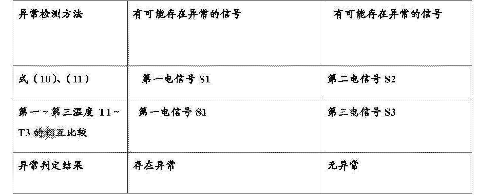 Figure CN103913189BD00101