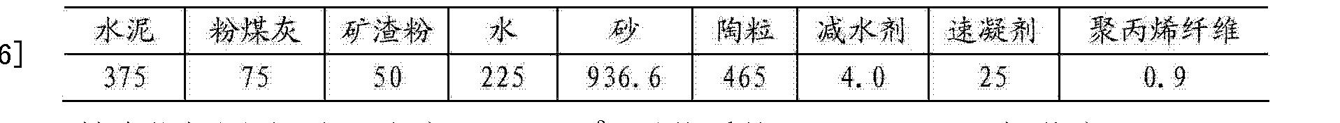 Figure CN102718443BD00052