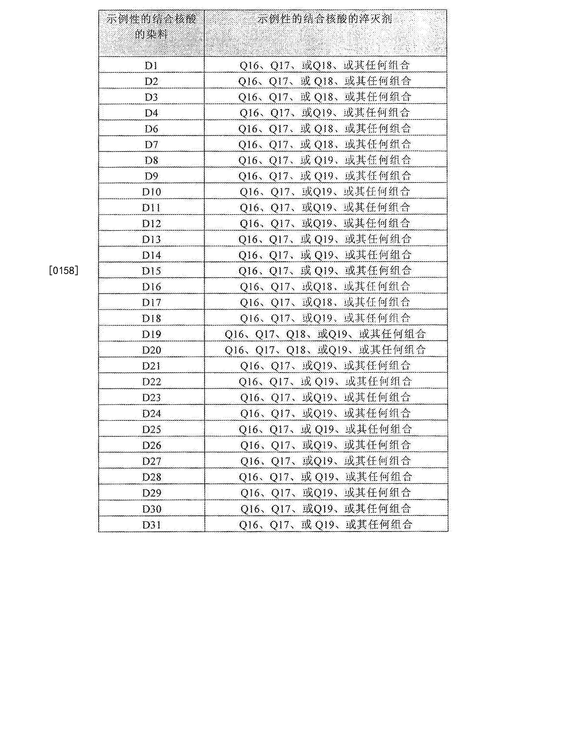 Figure CN104662425BD00311