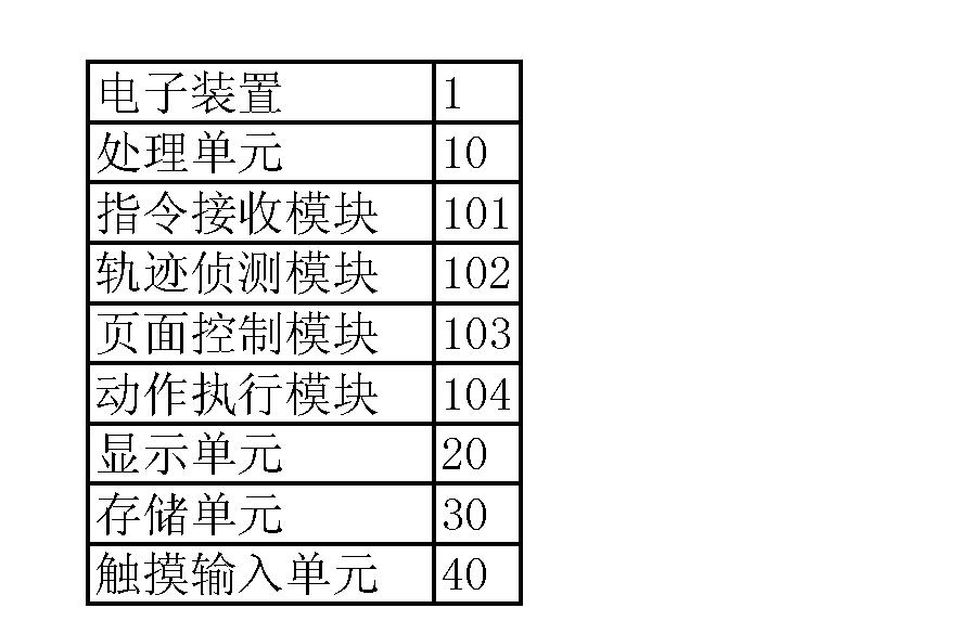 Figure CN102306083BD00051