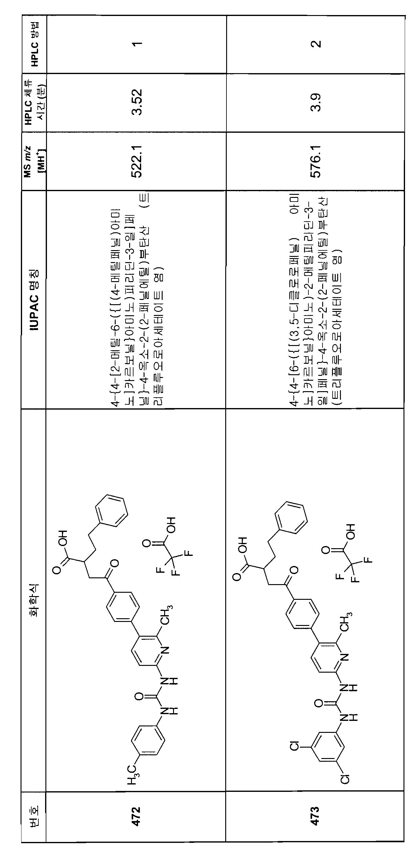 Figure 112007082249387-PCT00293