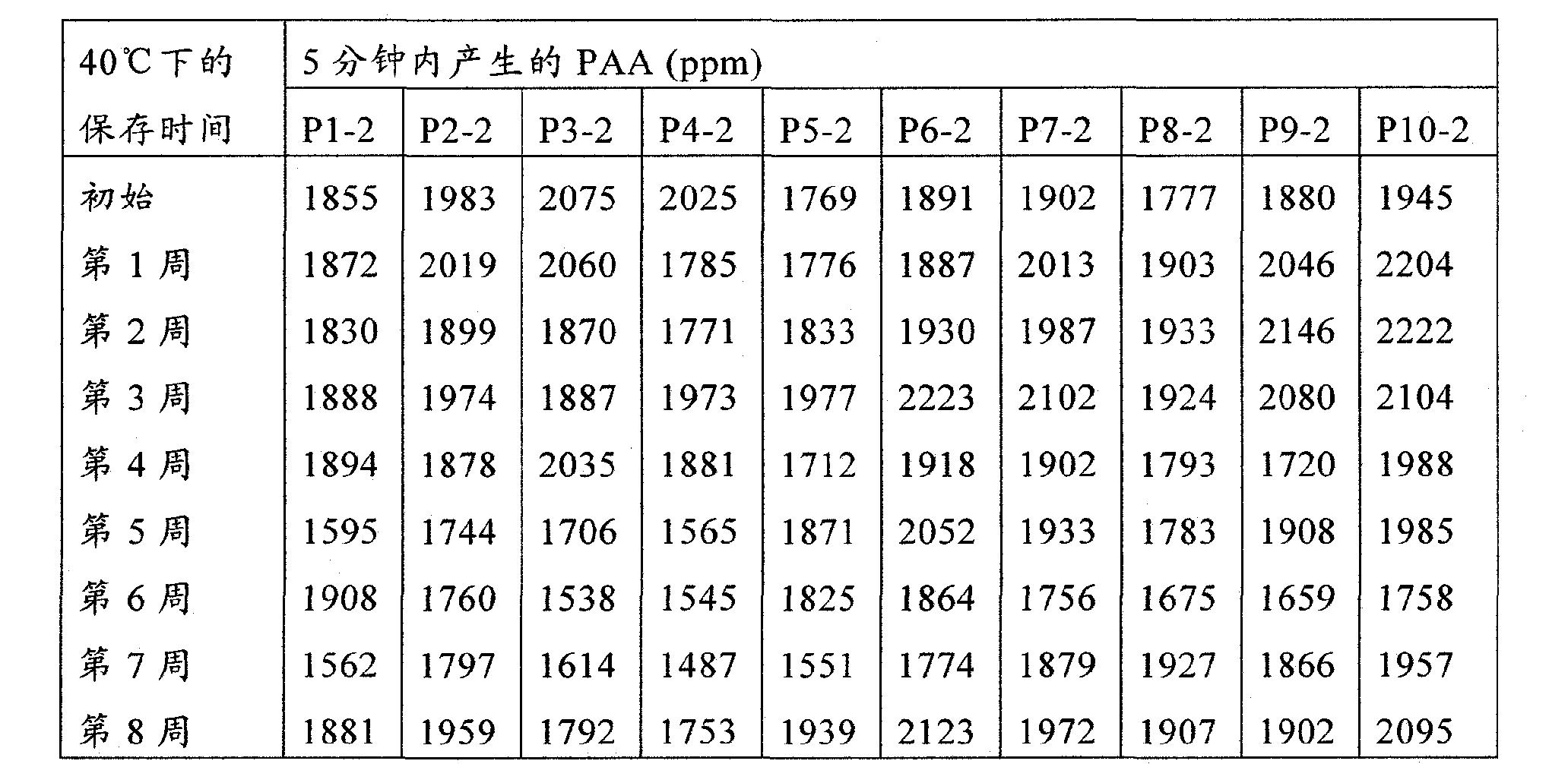 Figure CN102239257AD00401