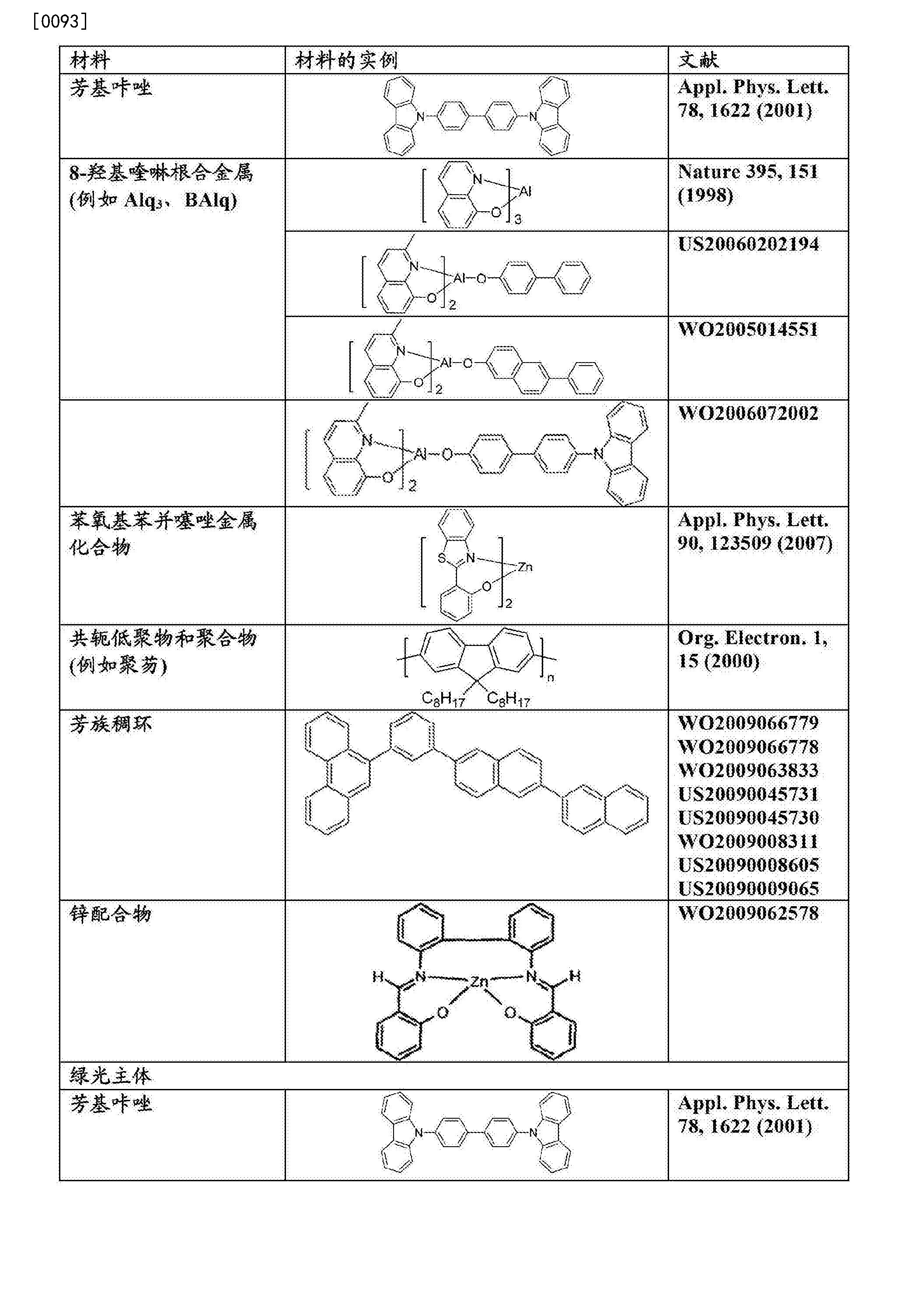 Figure CN103396455BD00321