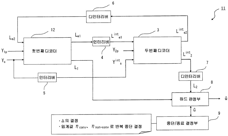 Figure R1020060113442