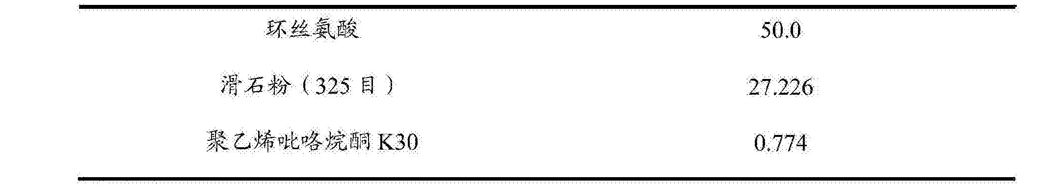 Figure CN105476976BD00221