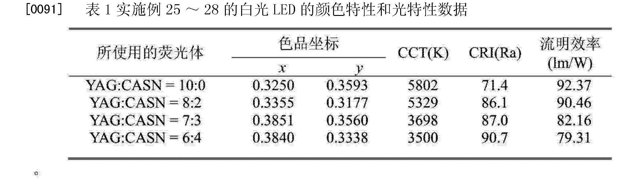 Figure CN104087293AD00151